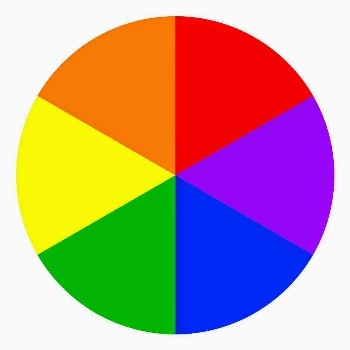 The Color Wheel Depicts Primary Yellow Blue Red And Secondary Orange Green Purple Colors Warm Cool